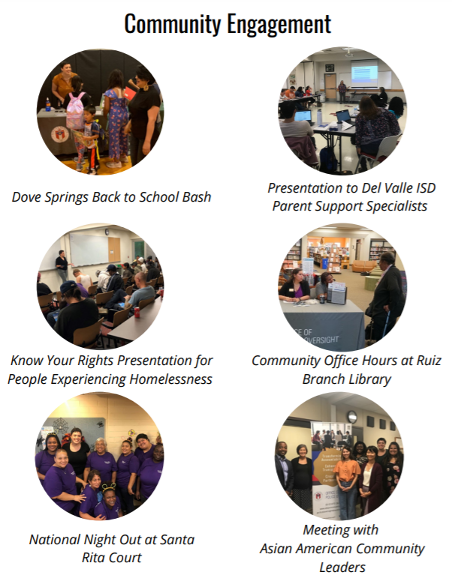 Photos of people at OPO community engagement events in 2019 and 2020.